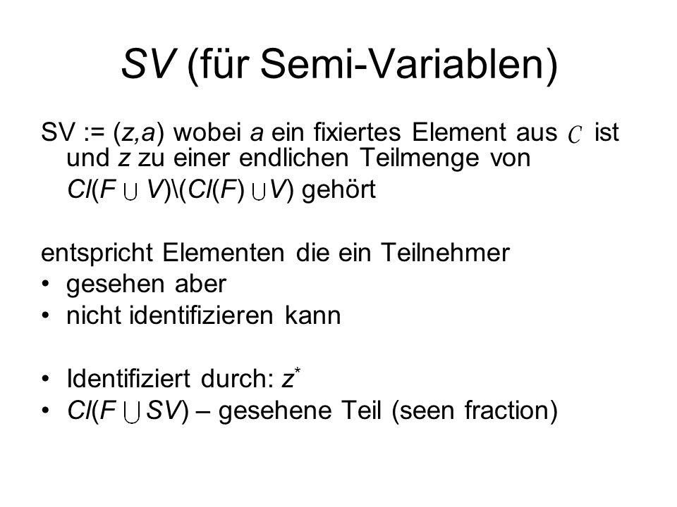 SV (für Semi-Variablen) SV := (z,a) wobei a ein fixiertes Element aus C ist und z zu einer endlichen Teilmenge von Cl(F V)\(Cl(F) V) gehört entspricht Elementen die ein Teilnehmer gesehen aber nicht identifizieren kann Identifiziert durch: z * Cl(F SV) – gesehene Teil (seen fraction)