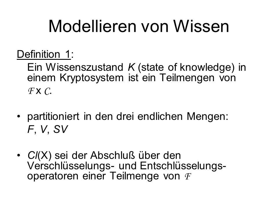 Modellieren von Wissen Definition 1: Ein Wissenszustand K (state of knowledge) in einem Kryptosystem ist ein Teilmengen von F x C.