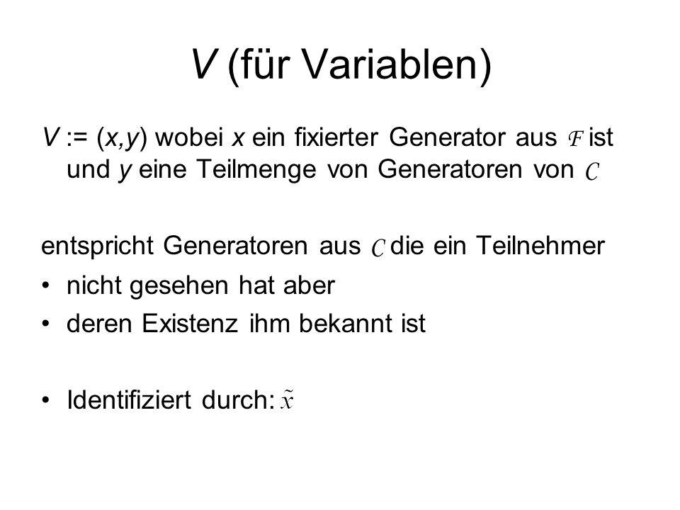 V (für Variablen) V := (x,y) wobei x ein fixierter Generator aus F ist und y eine Teilmenge von Generatoren von C entspricht Generatoren aus C die ein Teilnehmer nicht gesehen hat aber deren Existenz ihm bekannt ist Identifiziert durch: