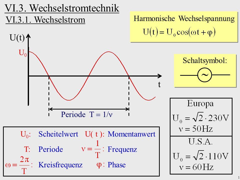 1 VI.3. Wechselstromtechnik t U(t) U0U0 Periode T 1/ν Harmonische Wechselspannung Schaltsymbol: VI.3.1. Wechselstrom U 0 :ScheitelwertU( t ): Momentan
