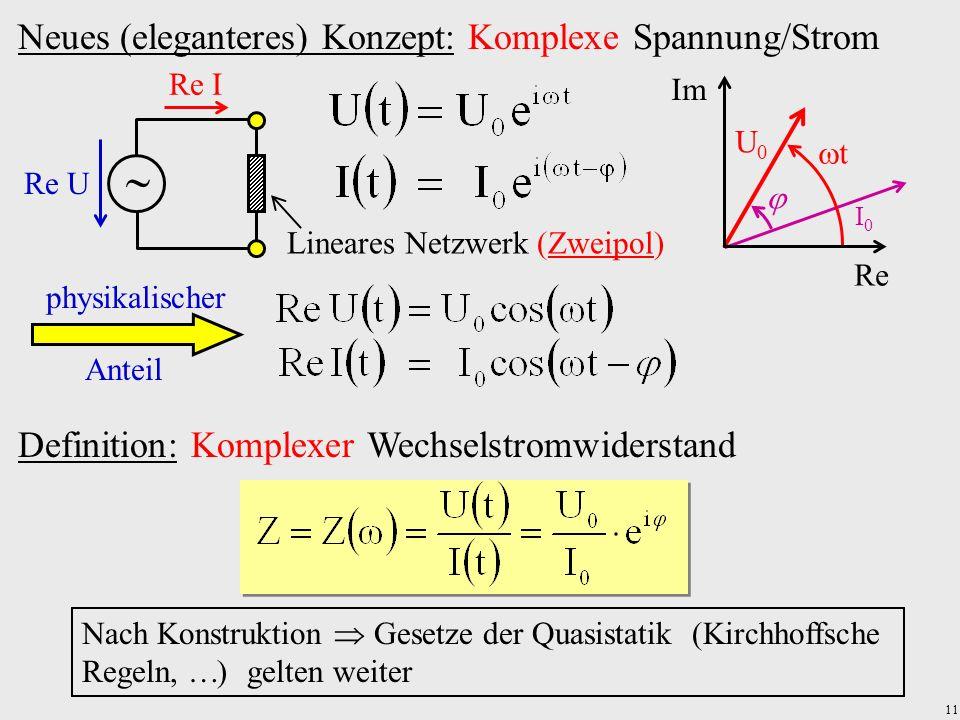 11 Neues (eleganteres) Konzept: Komplexe Spannung/Strom Re Im U0U0 t I0I0 physikalischer Anteil Definition: Komplexer Wechselstromwiderstand Nach Kons