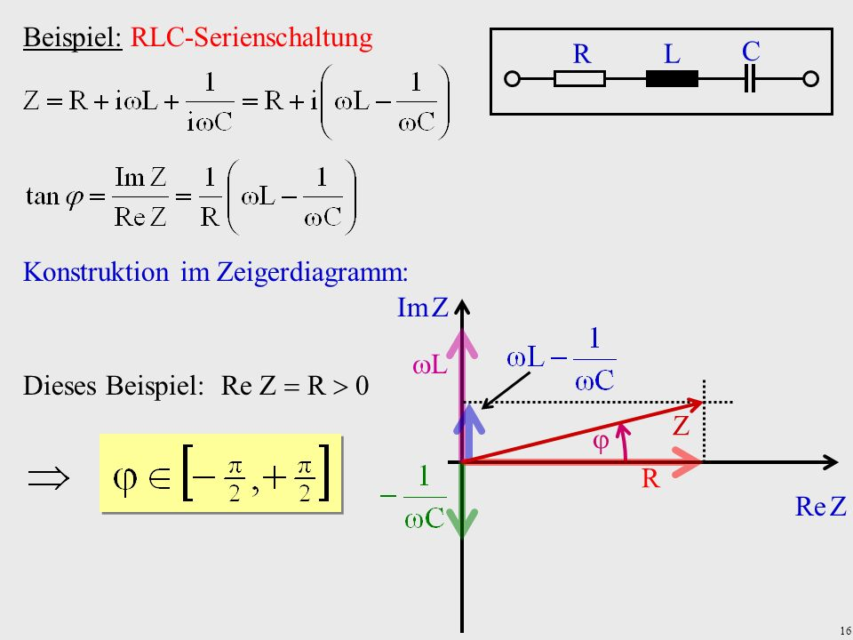 16 Beispiel: RLC-Serienschaltung RL C Konstruktion im Zeigerdiagramm: Re Z Im Z R L Z Dieses Beispiel: Re Z R 0
