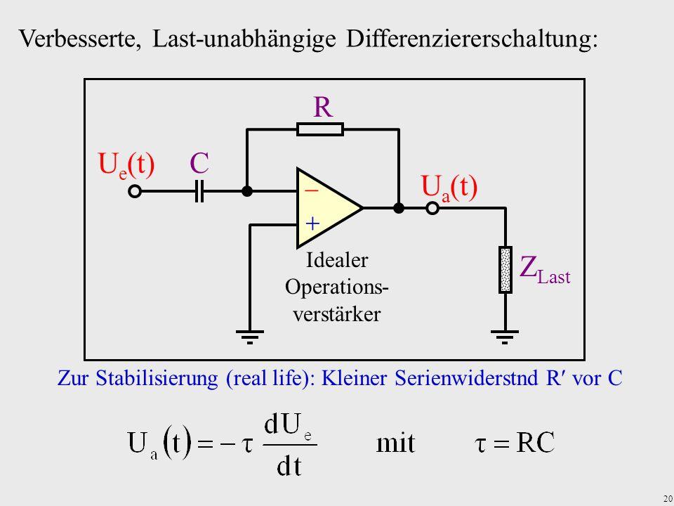 20 Verbesserte, Last-unabhängige Differenziererschaltung: U a (t) R CU e (t) Z Last Idealer Operations- verstärker Zur Stabilisierung (real life): Kle