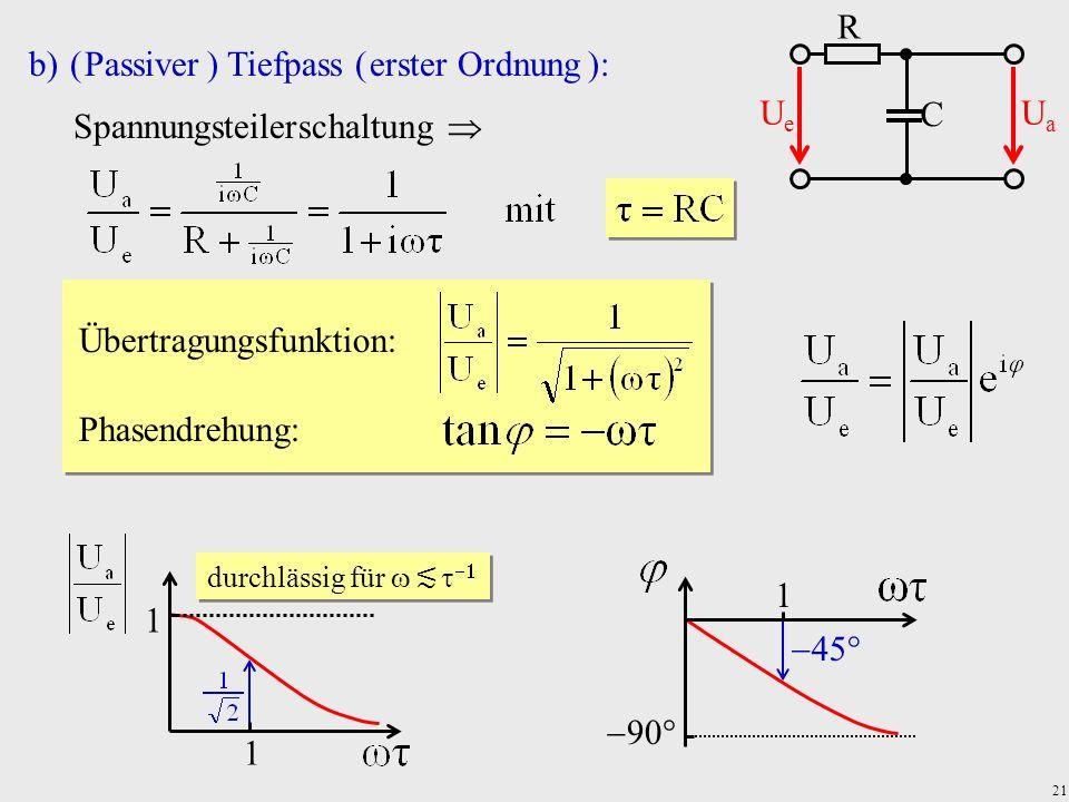 21 b)( Passiver ) Tiefpass ( erster Ordnung ): C R UeUe UaUa Spannungsteilerschaltung Übertragungsfunktion: Phasendrehung: 1 1 durchlässig für 90 1 45