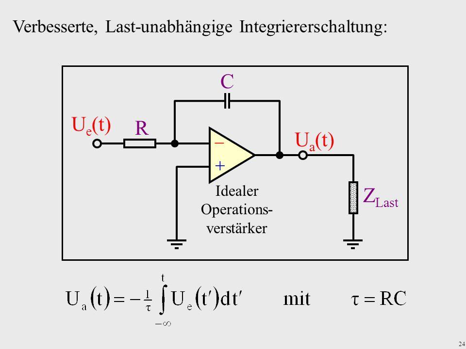 24 Verbesserte, Last-unabhängige Integriererschaltung: U a (t) R C U e (t) Z Last Idealer Operations- verstärker