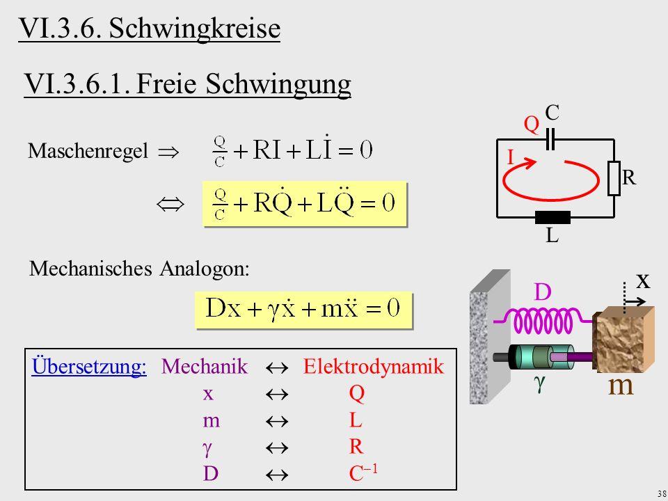 38 VI.3.6. Schwingkreise VI.3.6.1. Freie Schwingung Maschenregel R C L I Q D γ m x Mechanisches Analogon: Übersetzung: Mechanik Elektrodynamik x Q m L