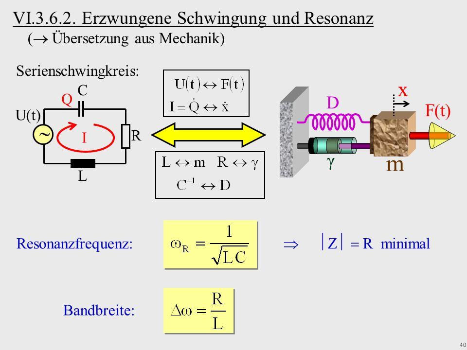 40 VI.3.6.2. Erzwungene Schwingung und Resonanz ( Übersetzung aus Mechanik) Serienschwingkreis: U(t) R C L Q I Resonanzfrequenz: Z R minimal Bandbreit