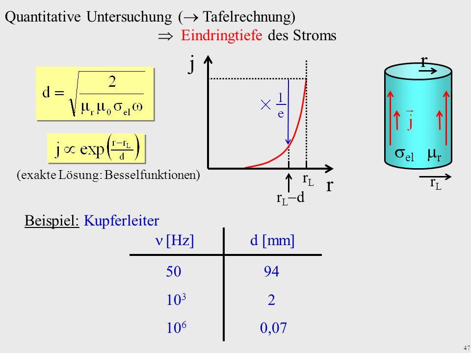 47 Quantitative Untersuchung ( Tafelrechnung) Eindringtiefe des Stroms rLrL r el r r j rLrL r L d Beispiel: Kupferleiter Hz d mm 50 94 10 3 2 10 6 0,0