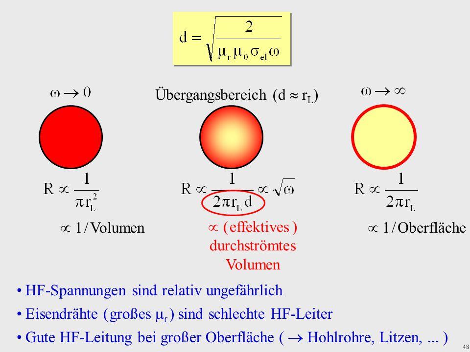 48 Volumen Oberfläche Übergangsbereich (d r L ) ( effektives ) durchströmtes Volumen HF-Spannungen sind relativ ungefährlich Eisendrähte ( großes r )