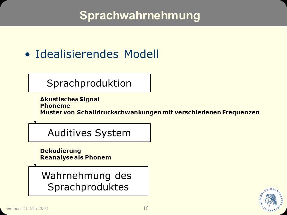 10 Seminar 24. Mai 2004 Sprachwahrnehmung Idealisierendes Modell Sprachproduktion Auditives System Wahrnehmung des Sprachproduktes Akustisches Signal