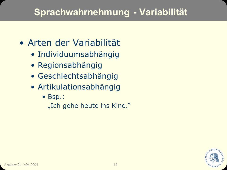 14 Seminar 24. Mai 2004 Sprachwahrnehmung - Variabilität Arten der Variabilität Individuumsabhängig Regionsabhängig Geschlechtsabhängig Artikulationsa