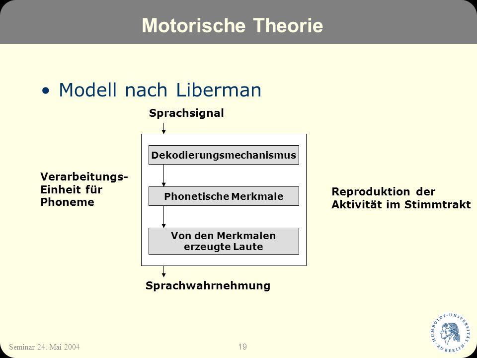 19 Seminar 24. Mai 2004 Motorische Theorie Modell nach Liberman Dekodierungsmechanismus Phonetische Merkmale Von den Merkmalen erzeugte Laute Verarbei