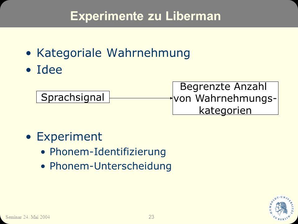 23 Seminar 24. Mai 2004 Experimente zu Liberman Kategoriale Wahrnehmung Idee Experiment Phonem-Identifizierung Phonem-Unterscheidung Sprachsignal Begr