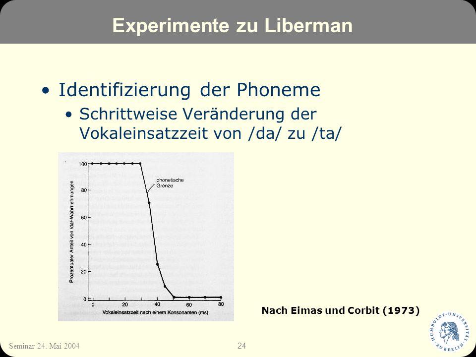 24 Seminar 24. Mai 2004 Experimente zu Liberman Identifizierung der Phoneme Schrittweise Veränderung der Vokaleinsatzzeit von /da/ zu /ta/ Nach Eimas