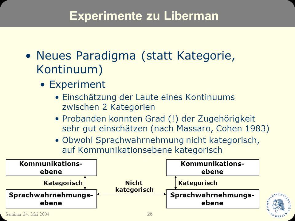 26 Seminar 24. Mai 2004 Experimente zu Liberman Neues Paradigma (statt Kategorie, Kontinuum) Experiment Einschätzung der Laute eines Kontinuums zwisch