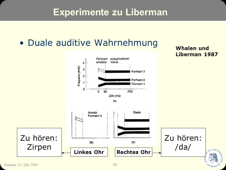 30 Seminar 24. Mai 2004 Experimente zu Liberman Duale auditive Wahrnehmung Linkes OhrRechtes Ohr Zu hören: Zirpen Zu hören: /da/ Whalen und Liberman 1