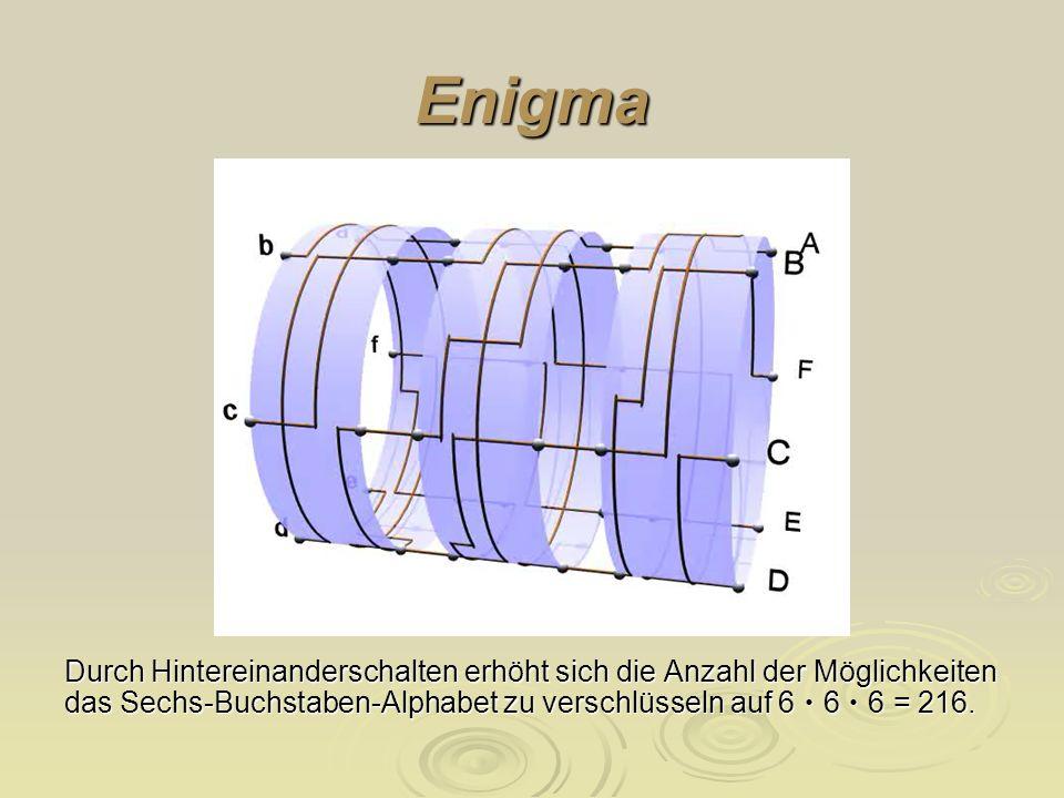 Enigma Es gibt 6 verschiedene Möglichkeiten die sechs Buchstaben zu verschlüsseln.