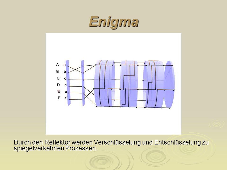 Enigma Durch Hintereinanderschalten erhöht sich die Anzahl der Möglichkeiten das Sechs-Buchstaben-Alphabet zu verschlüsseln auf 6 6 6 = 216.