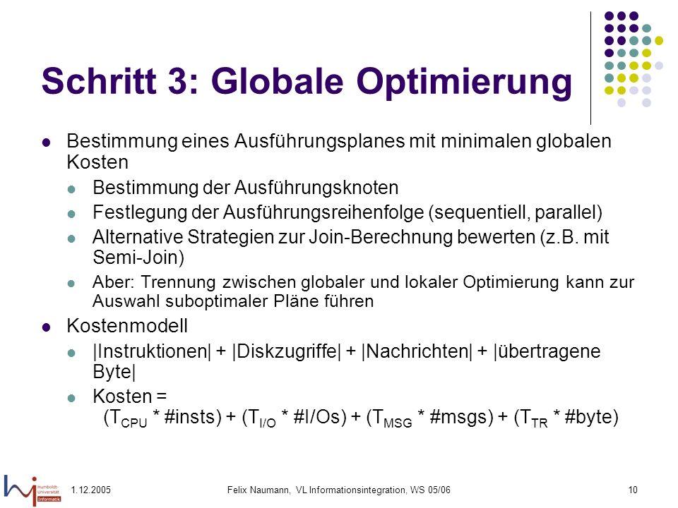 1.12.2005Felix Naumann, VL Informationsintegration, WS 05/0610 Schritt 3: Globale Optimierung Bestimmung eines Ausführungsplanes mit minimalen globale