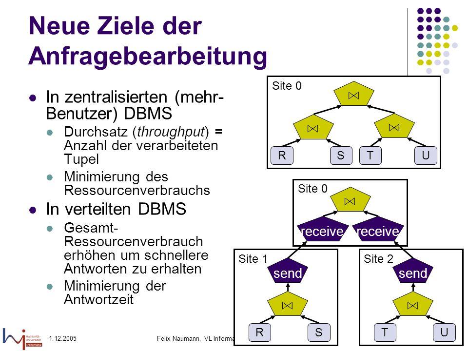 1.12.2005Felix Naumann, VL Informationsintegration, WS 05/0611 Site 0 Site 1 Neue Ziele der Anfragebearbeitung In zentralisierten (mehr- Benutzer) DBM