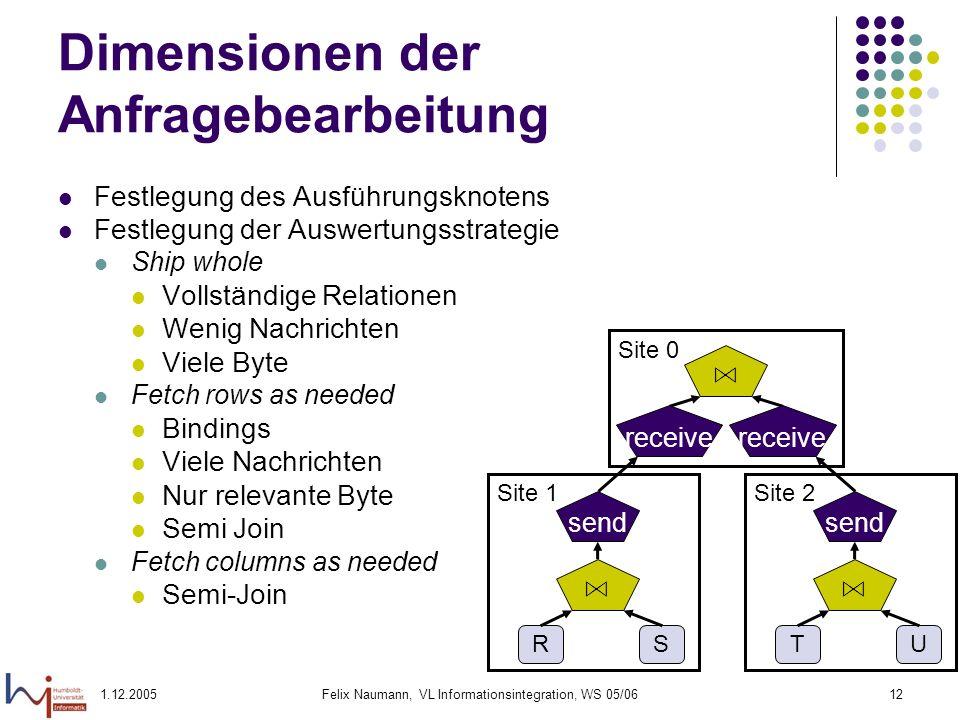 1.12.2005Felix Naumann, VL Informationsintegration, WS 05/0612 Dimensionen der Anfragebearbeitung Festlegung des Ausführungsknotens Festlegung der Aus