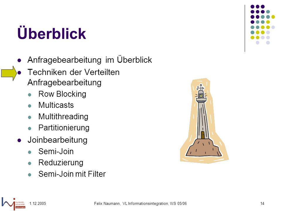 1.12.2005Felix Naumann, VL Informationsintegration, WS 05/0614 Überblick Anfragebearbeitung im Überblick Techniken der Verteilten Anfragebearbeitung R