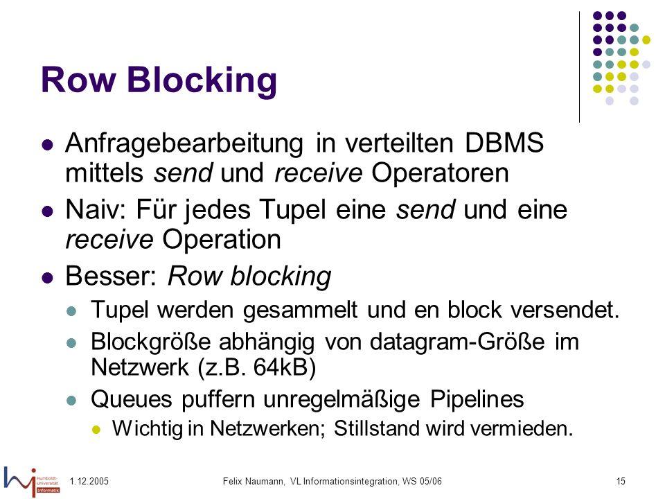 1.12.2005Felix Naumann, VL Informationsintegration, WS 05/0615 Row Blocking Anfragebearbeitung in verteilten DBMS mittels send und receive Operatoren