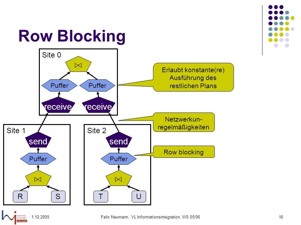 1.12.2005Felix Naumann, VL Informationsintegration, WS 05/0616 Row Blocking Site 1 RS send Site 2 TU send Site 0 receive Puffer Netzwerkun- regelmäßig