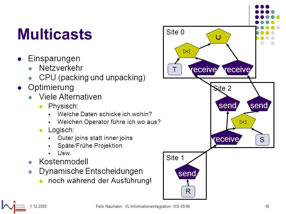 1.12.2005Felix Naumann, VL Informationsintegration, WS 05/0618 Multicasts Einsparungen Netzverkehr CPU (packing und unpacking) Optimierung Viele Alter