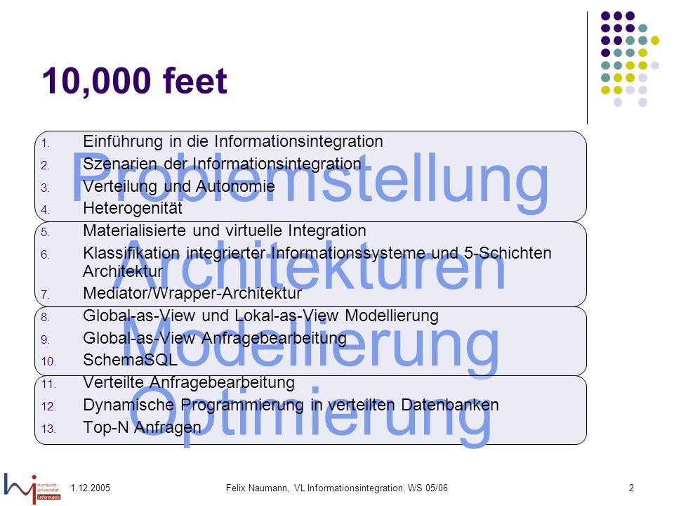 1.12.2005Felix Naumann, VL Informationsintegration, WS 05/062 Problemstellung Architekturen Modellierung Optimierung 10,000 feet 1. Einführung in die