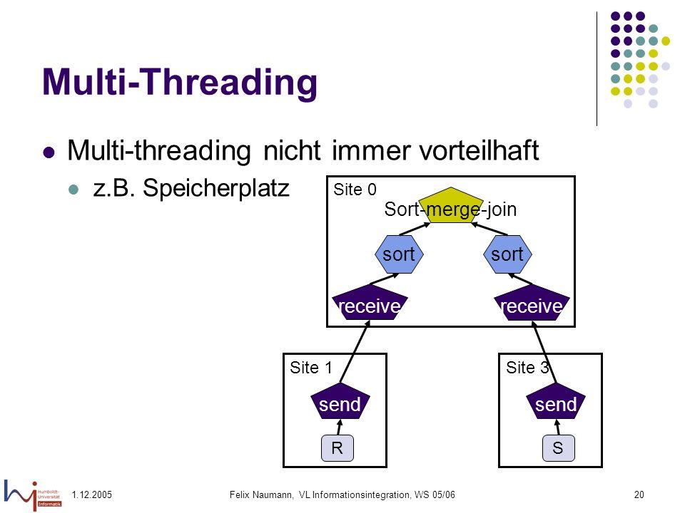 1.12.2005Felix Naumann, VL Informationsintegration, WS 05/0620 Multi-Threading Multi-threading nicht immer vorteilhaft z.B. Speicherplatz Site 0 Sort-