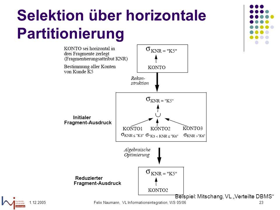 1.12.2005Felix Naumann, VL Informationsintegration, WS 05/0623 Selektion über horizontale Partitionierung Beispiel: Mitschang, VL Verteilte DBMS