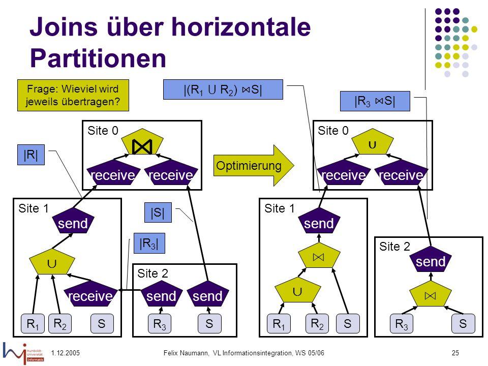 1.12.2005Felix Naumann, VL Informationsintegration, WS 05/0625 Joins über horizontale Partitionen Site 1 R1R1 S send Site 2 R3R3 S send Site 0 receive