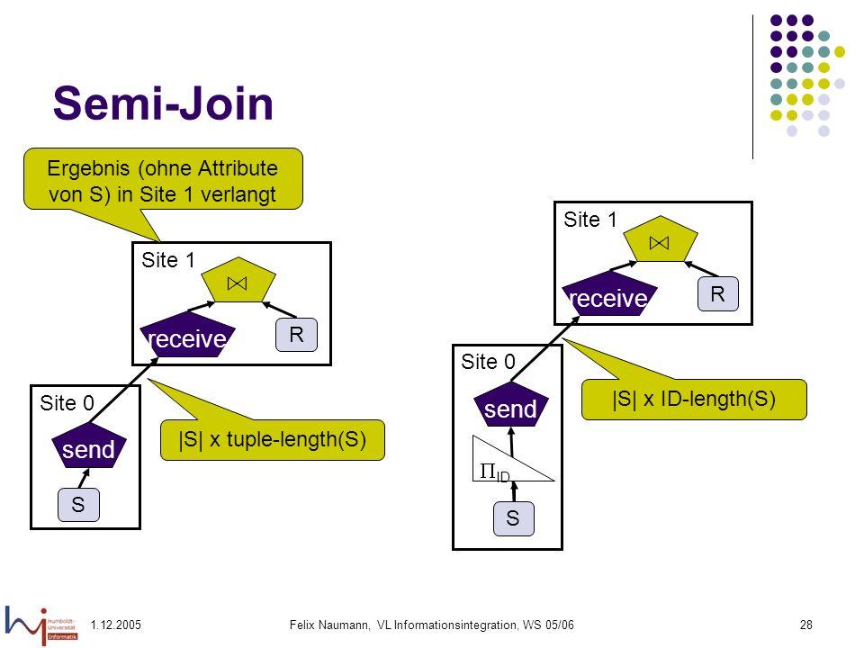 1.12.2005Felix Naumann, VL Informationsintegration, WS 05/0628 Semi-Join Site 0 S send Site 1 receive R |S| x tuple-length(S) Ergebnis (ohne Attribute