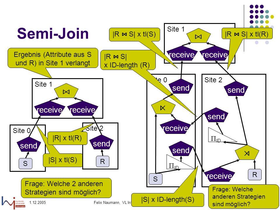 1.12.2005Felix Naumann, VL Informationsintegration, WS 05/0631 Semi-Join Site 0 S send Site 1 receive Site 0 S send Site 2 receive R send ID receive |