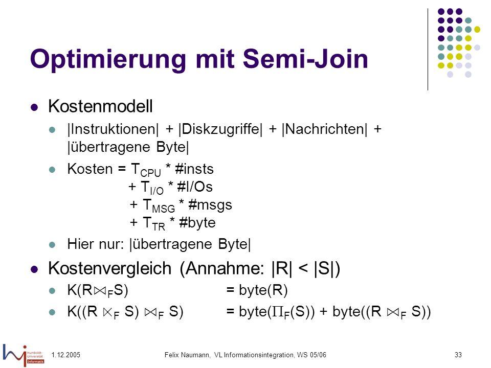 1.12.2005Felix Naumann, VL Informationsintegration, WS 05/0633 Optimierung mit Semi-Join Kostenmodell |Instruktionen| + |Diskzugriffe| + |Nachrichten|