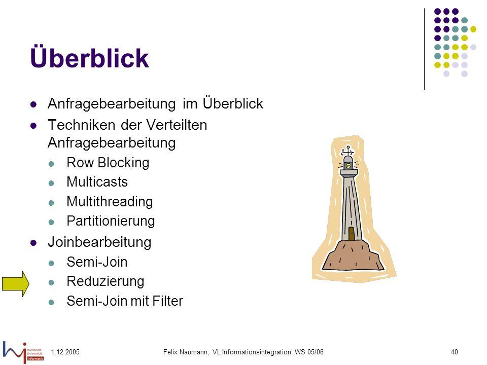 1.12.2005Felix Naumann, VL Informationsintegration, WS 05/0640 Überblick Anfragebearbeitung im Überblick Techniken der Verteilten Anfragebearbeitung R