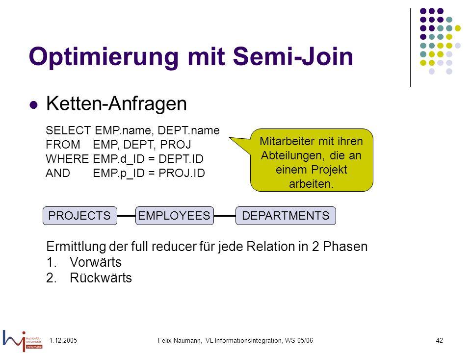 1.12.2005Felix Naumann, VL Informationsintegration, WS 05/0642 Optimierung mit Semi-Join Ketten-Anfragen SELECT EMP.name, DEPT.name FROM EMP, DEPT, PR