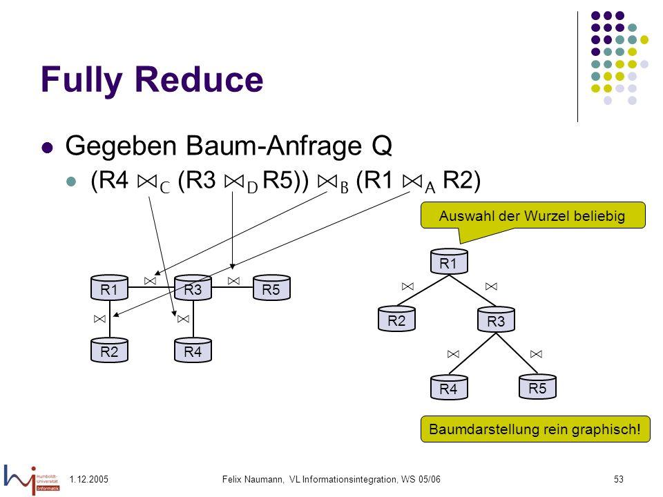 1.12.2005Felix Naumann, VL Informationsintegration, WS 05/0653 Fully Reduce Gegeben Baum-Anfrage Q (R4 C (R3 D R5)) B (R1 A R2) R1 R2 R3 R4 R5 R1 R2 R