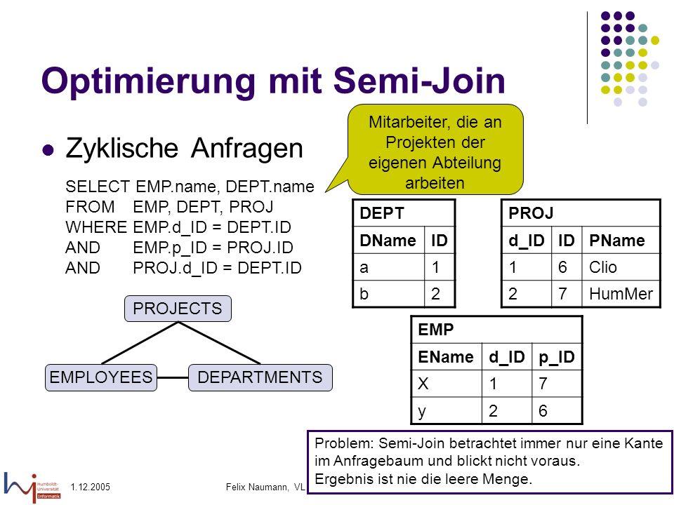 1.12.2005Felix Naumann, VL Informationsintegration, WS 05/0656 Optimierung mit Semi-Join Zyklische Anfragen DEPT DNameID a1 b2 SELECT EMP.name, DEPT.n