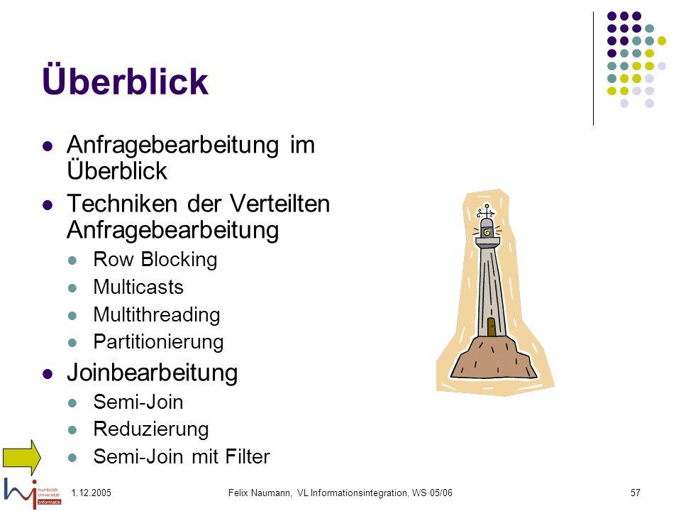 1.12.2005Felix Naumann, VL Informationsintegration, WS 05/0657 Überblick Anfragebearbeitung im Überblick Techniken der Verteilten Anfragebearbeitung R