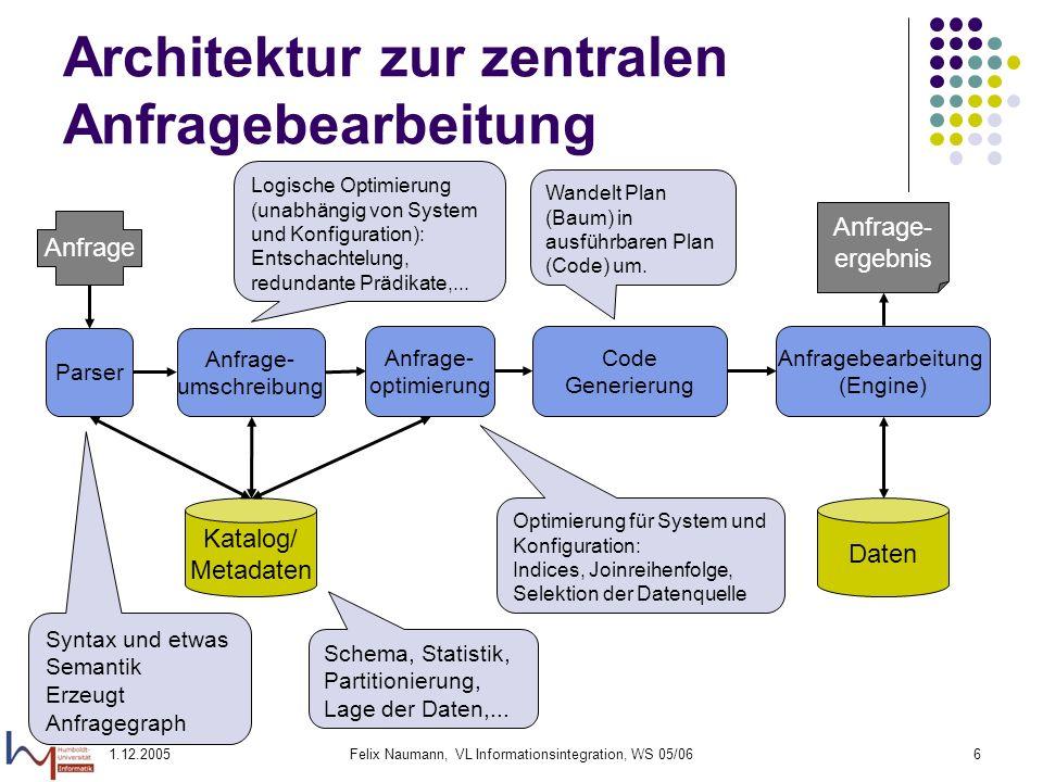 1.12.2005Felix Naumann, VL Informationsintegration, WS 05/066 Architektur zur zentralen Anfragebearbeitung Parser Anfrage- umschreibung Anfrage- optim