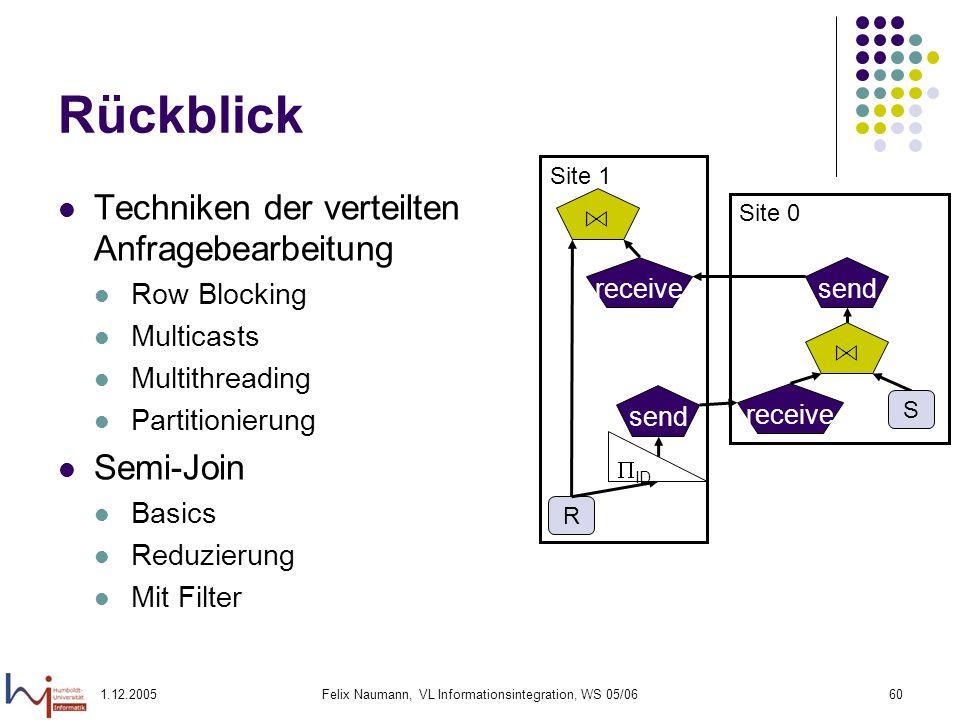 1.12.2005Felix Naumann, VL Informationsintegration, WS 05/0660 Rückblick Techniken der verteilten Anfragebearbeitung Row Blocking Multicasts Multithre