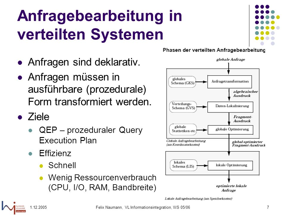 1.12.2005Felix Naumann, VL Informationsintegration, WS 05/067 Anfragebearbeitung in verteilten Systemen Anfragen sind deklarativ. Anfragen müssen in a