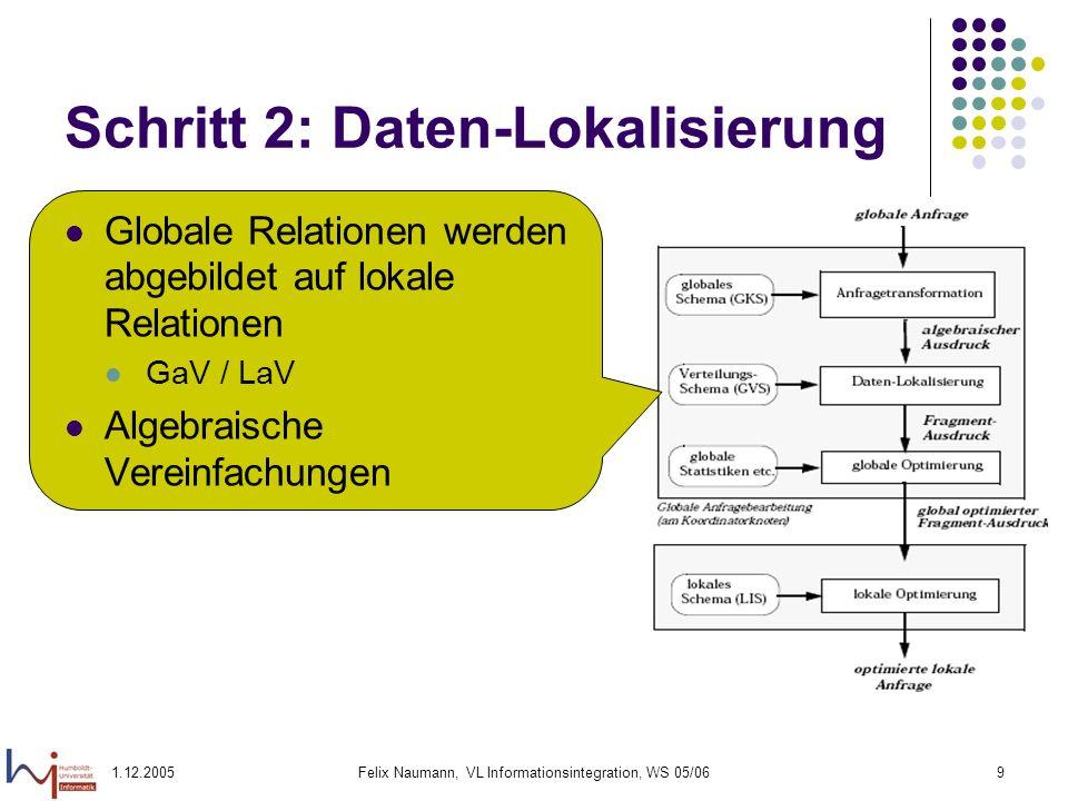 1.12.2005Felix Naumann, VL Informationsintegration, WS 05/069 Schritt 2: Daten-Lokalisierung Globale Relationen werden abgebildet auf lokale Relatione