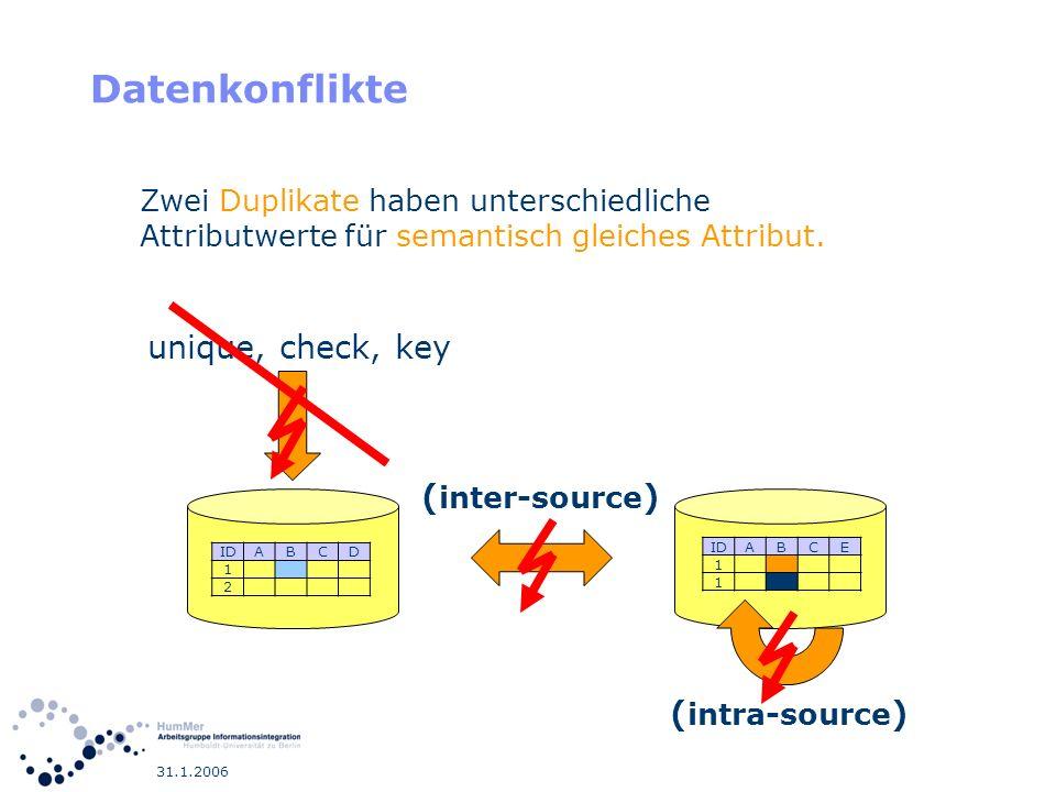 31.1.2006 Datenkonflikte Zwei Duplikate haben unterschiedliche Attributwerte für semantisch gleiches Attribut. IDABCD 1 2 ABCE 1 1 unique, check, key