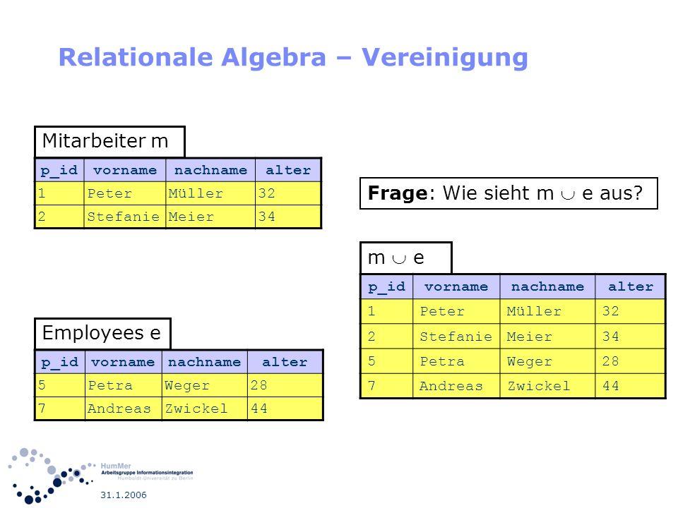 31.1.2006 Relationale Algebra – Vereinigung p_idvornamenachnamealter 1PeterMüller32 2StefanieMeier34 Mitarbeiter m p_idvornamenachnamealter 5PetraWege