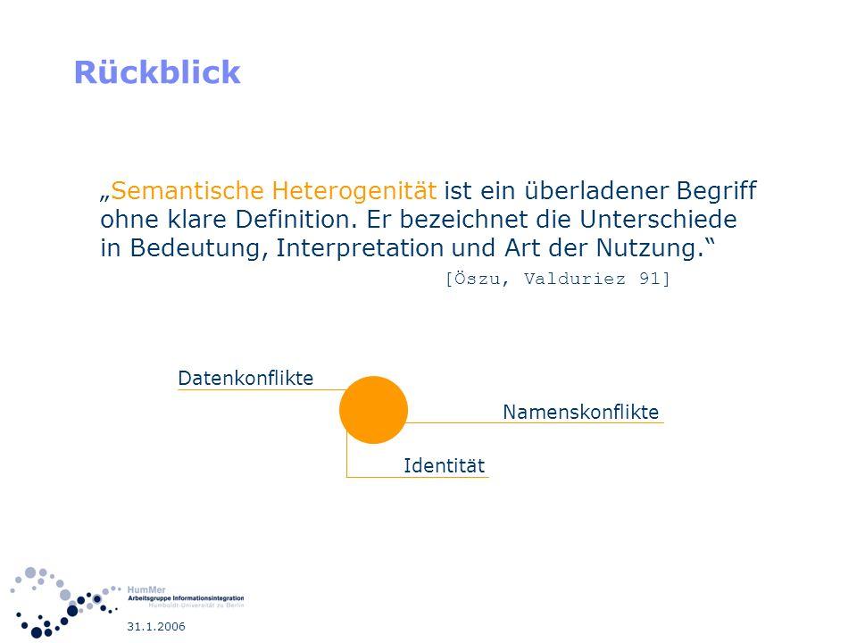 31.1.2006 Merge und Prioritized Merge Vermischt Join und Union zu einem Operator COALESCE beseitigt NULLs Priorisierung möglich ( ) Lässt sich mit Hilfe von SQL ausdrücken ( SELECT K.p_id, K.vorname, Coalesce(K.nachname, C.nachname), Coalesce(K.alter, C.alter) FROM K LEFT OUTER JOIN C ON K.p_id = C.p_id ) UNION ( SELECT C.p_id, K.vorname, Coalesce(C.nachname, K.nachname), Coalesce(C.alter, K.alter) FROM K RIGHT OUTER JOIN C ON K.p_id = C.p_id ) Merge ( ), [GPZ01]