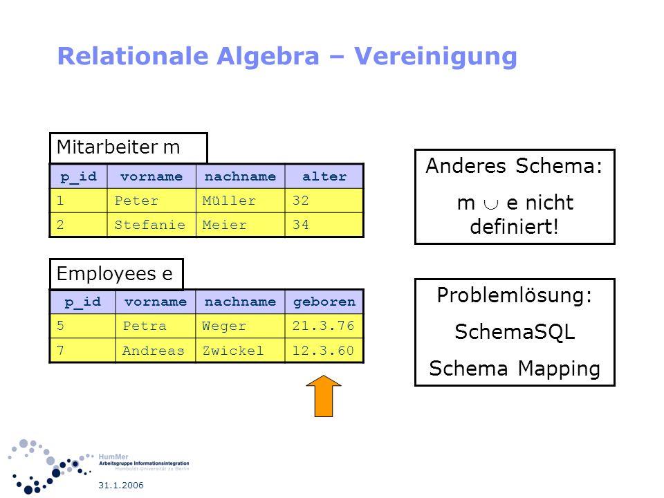 31.1.2006 Relationale Algebra – Vereinigung p_idvornamenachnamealter 1PeterMüller32 2StefanieMeier34 Mitarbeiter m p_idvornamenachnamegeboren 5PetraWe