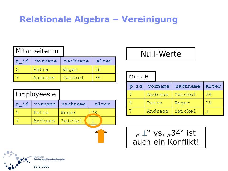 31.1.2006 Relationale Algebra – Vereinigung p_idvornamenachnamealter 5PetraWeger28 7AndreasZwickel34 Mitarbeiter m p_idvornamenachnamealter 5PetraWege